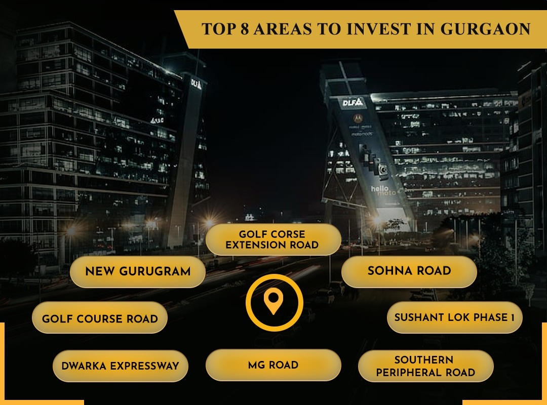 Top areas to invest in gurgaon
